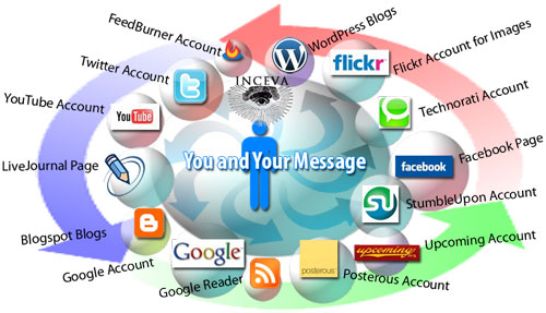 social-media-marketing-thailand