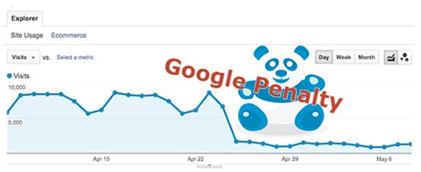 Google algorithm Panda update